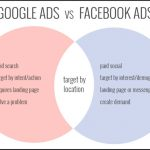 The Difference Between Facebook & Google Ads, And When To Use Them